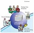 Giải pháp thẻ bệnh nhân