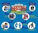 Trường của bạn đã thực sự an toàn cho trẻ?