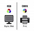 Hệ màu CMYK và RGB trong thiết kế và in ấn (Phần 2)